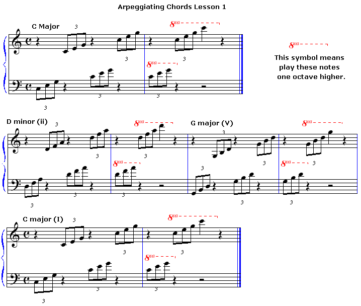 Piano Lessons at Piano Tricks: Chord Arpeggiation T...