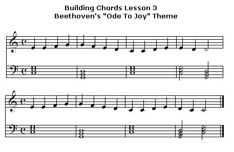 Piano Lessons at Piano Tricks: Building Chords - Le...