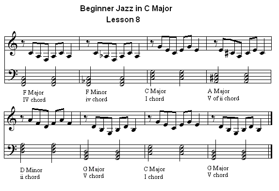 Piano learn piano chords beginner : Piano : jazz piano chords for beginners Jazz Piano Chords For plus ...