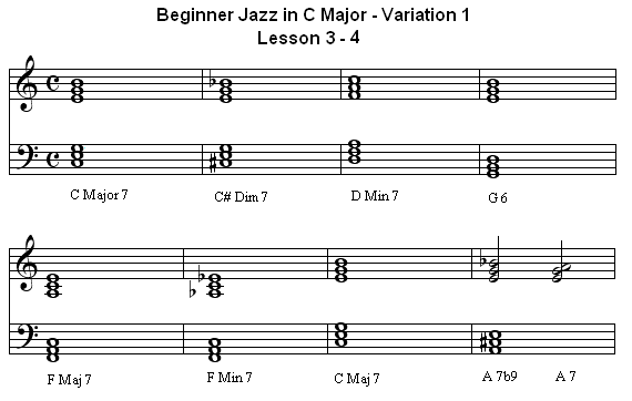 Piano Lessons At Piano Tricks Beginner Jazz In C V