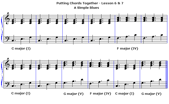 Piano Lessons at Piano Tricks: Putting Chords Toget...