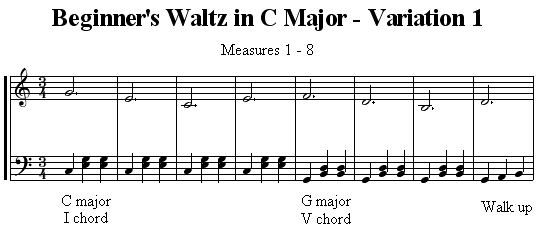 Piano piano chords melody : Piano Lessons at Piano Tricks: Waltz in C Major Var...